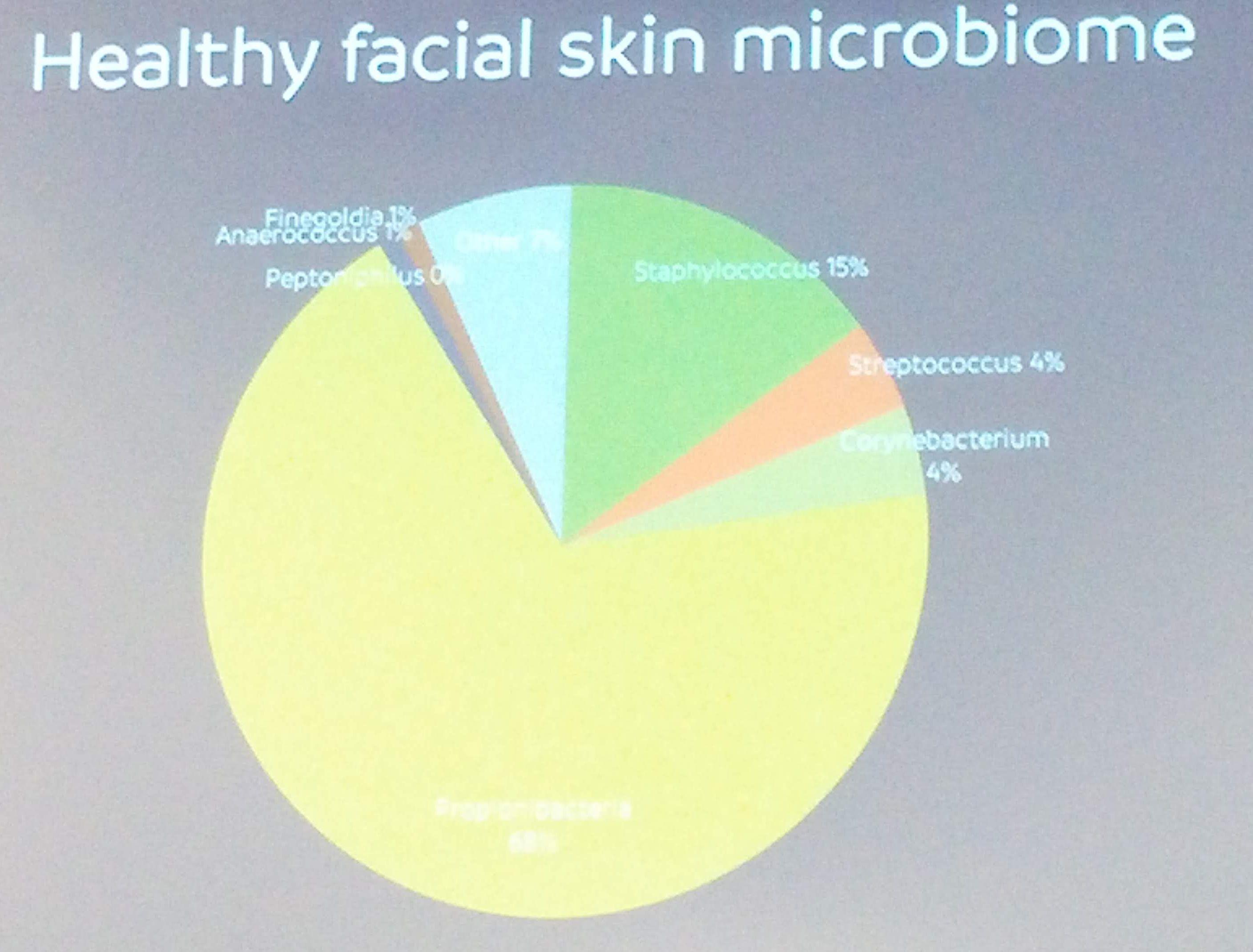 hud och kosmetik 2018 naturligt ekologiskt
